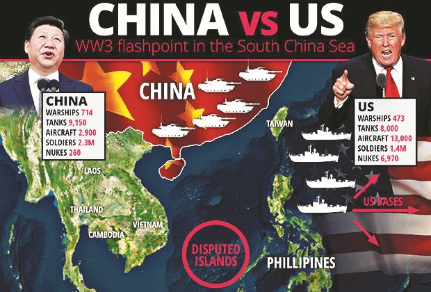 It is only through a war that US can stop China from controlling South China Sea, warns Admiral Davidson of US Navy