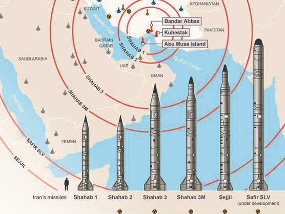 US Congress demands to bring allied Gulf nations under 'Gulf Missile Shield'