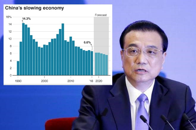 China's Premier Li Keqiang admits economy facing a slowdown