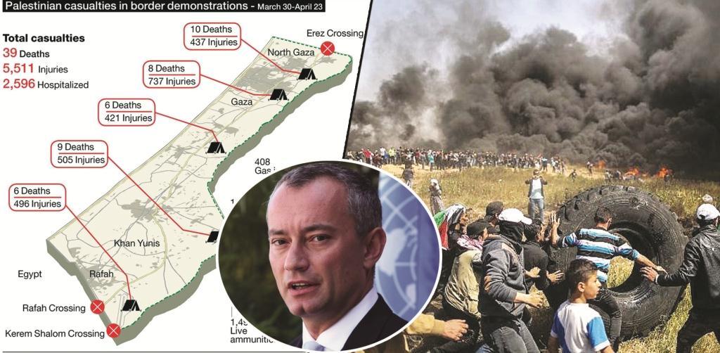 कुठल्याही क्षणी इस्रायल आणि गाझात युद्धाचा भडका उडेल – संयुक्त राष्ट्रसंघाच्या विशेषदूतांचा इशारा