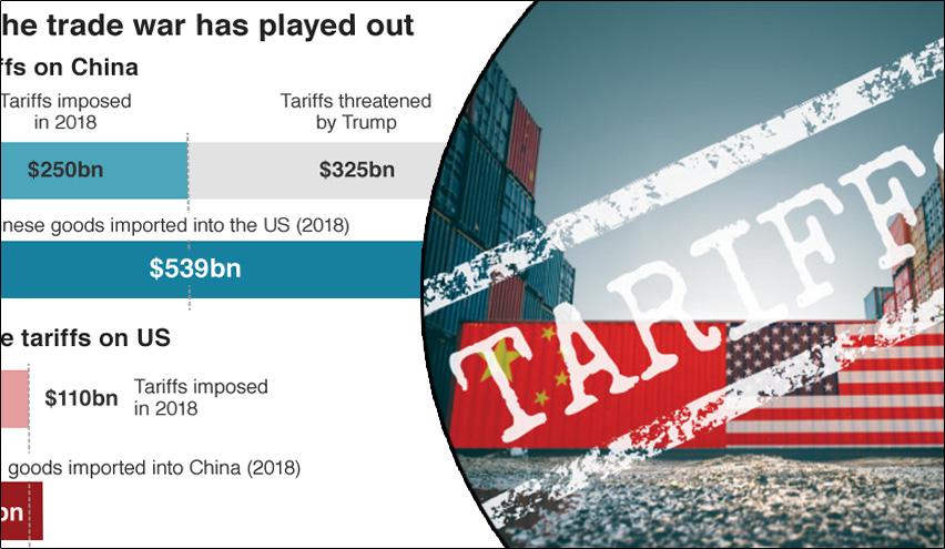 चीनच्या ३०० अब्ज डॉलर्सच्या उत्पादनांवर कर लादणार – राष्ट्राध्यक्ष ट्रम्प यांची धमकी