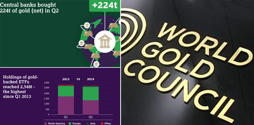 Amid widening trade wars, global gold demand continues to grow in second quarter of 2019, rises by 8% to 1,123 tonnes