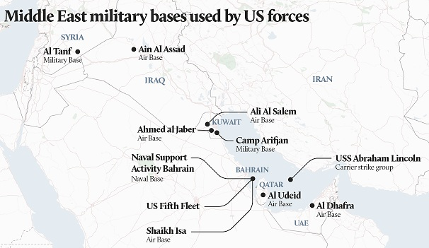 US military bases, missiles aimed, Allahnoor Noorollahi, Middle East, defence preparedness, Iran, Russia