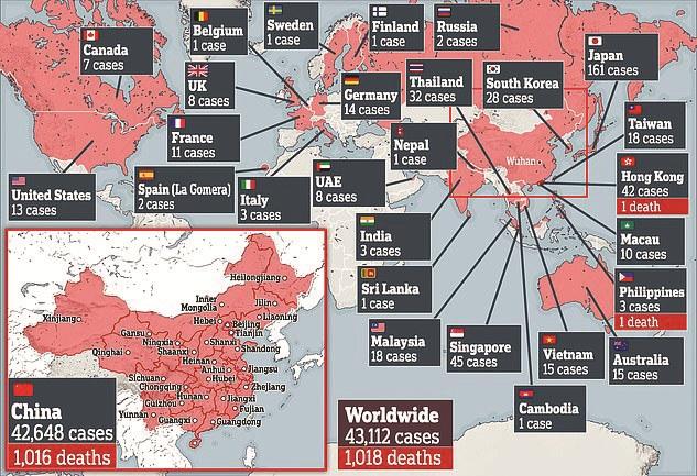 दुनिया भर की ६० प्रतिशत जनता 'वुहान कोरोना व्हायरस' के चपेट में फंसेगी – हॉंगकॉंग के नामांकित विशेषज्ञ का इशारा