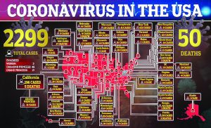 National Emergency, prevent spread of Coronavirus, COVID-19, Coronavirus, pandemic, combat virus, National Day of Prayer