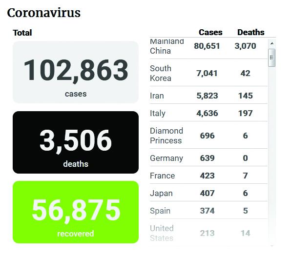 चीन कोरोनाव्हायरसबाबतची खरी माहिती दडवित आहे – अमेरिकेच्या परराष्ट्रमंत्र्यांची घणाघाती टीका