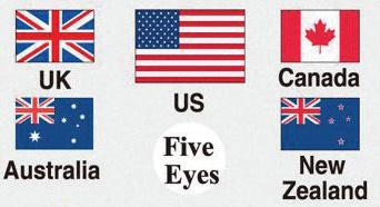 व्यापारयुद्धात, प्रत्युत्तर देण्याच्या हालचाली, फाईव्ह आईज अलायन्स, गुप्तचर यंत्रणांचा गट, कायदेशीर कारवाई, ऑस्ट्रेलिया, चीन, कोरोनाची साथ, TWW, Third World War
