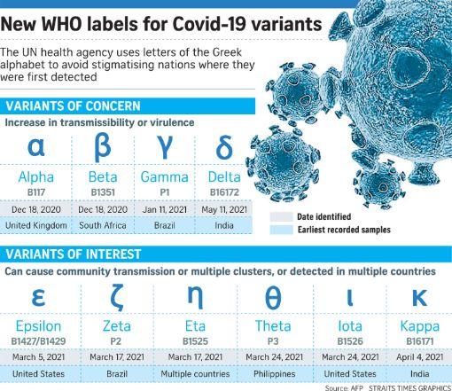 Coronavirus death toll reaches 4 million worldwide